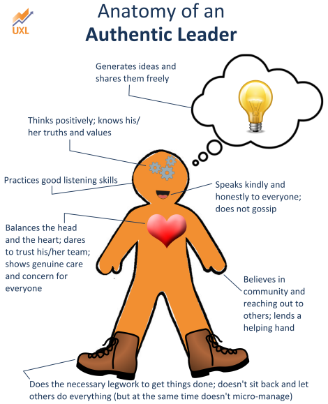anatomy of an authentic leader