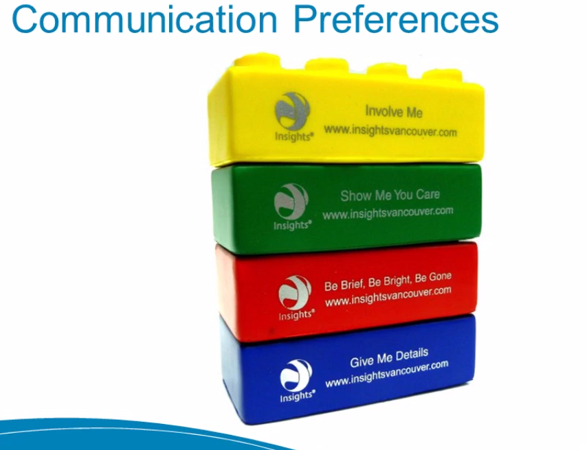 Communication In 4 Colors Get To Know Insights Discovery Uxl Blog